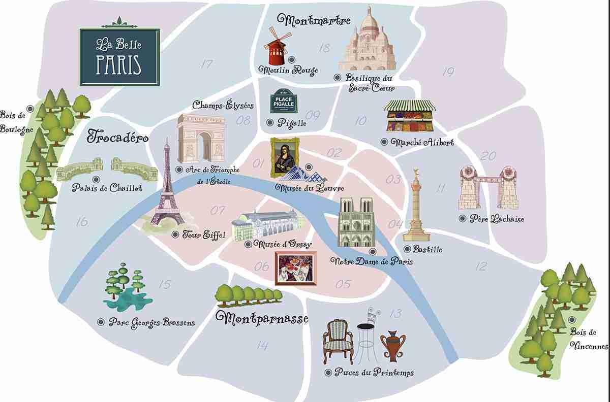Pariss Districts Arrondissement
